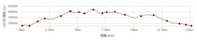 白砂山標高図.jpg
